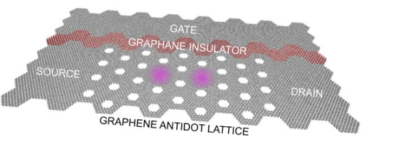 graphene_qubit_fet thomas g wp2 (b385).jpg